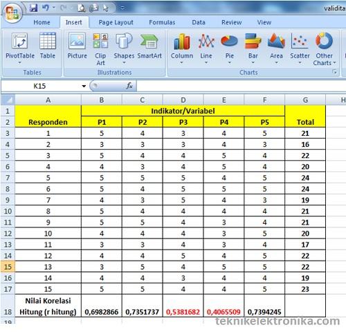 hasil perhitungan (r hitung) uji validitas di microsoft excel