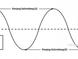 Cara Menghitung Panjang Gelombang dan Kecepatan Gelombang Frekuensi