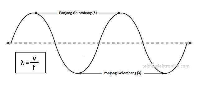 Cara Menghitung Panjang Gelombang Dan Kecepatan Gelombang Frekuensi Teknik Elektronika