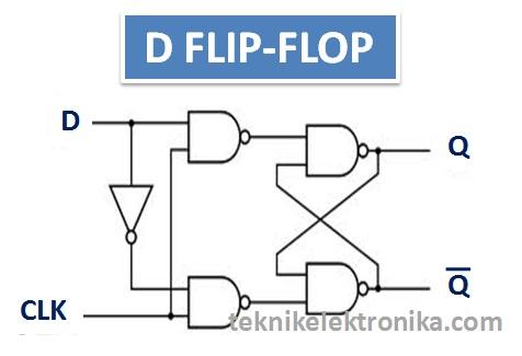 D flip-flip