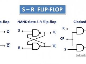 Pengertian Flip Flop Dan Jenis Jenisnya Teknik Elektronika