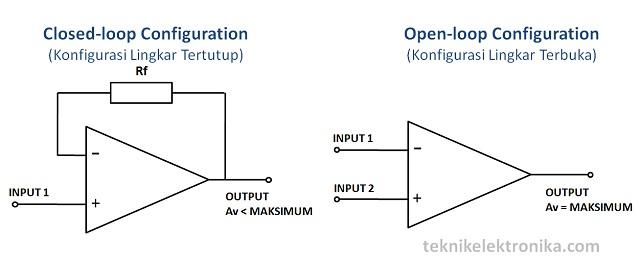 Konfigurasi Op-Amp (Closed loop and Open Loop)