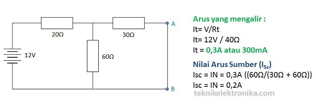 Langkah 2 Perhitungan Teorema Norton
