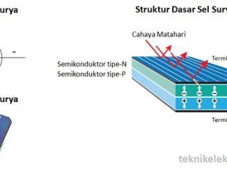 Pengertian Sel Surya (Solar Cell) dan Prinsip Kerjanya