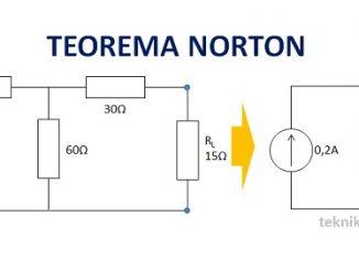 Pengertian Teorema Norton dan Contoh cara Perhitungan Teorema Norton