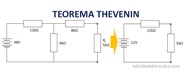 Pengertian Teorema Thevenin (Thevenin Theorem) dan Contoh Perhitungannya.