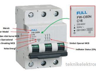 Arti kode pada MCB (Miniature Circuit Breaker)
