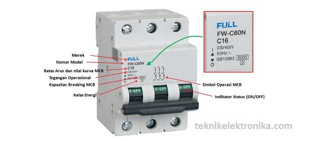 Arti kode MCB (Miniature Circuit Breaker)