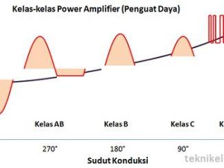 Pengertian Power Amplifier (penguat daya) dan Kelas-kelas Amplifier