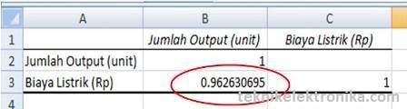 Cara Menghitung Koefisien Korelasi dengan Analysis ToolPak di Microsoft Excel (Hasil perhitungan)