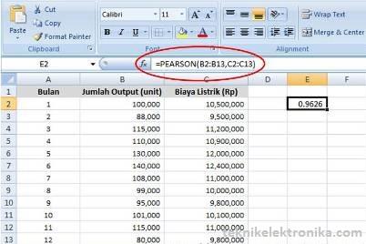 Menghitung Analisis Korelasi dengan Rumus Pearson di Excel