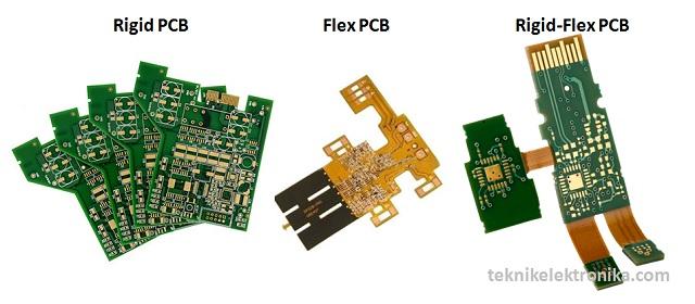 Pengertian PCB dan jenis-jenisnya