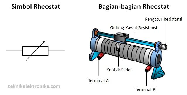 Simbol Rheostat dan Bagian-bagian Rheostat