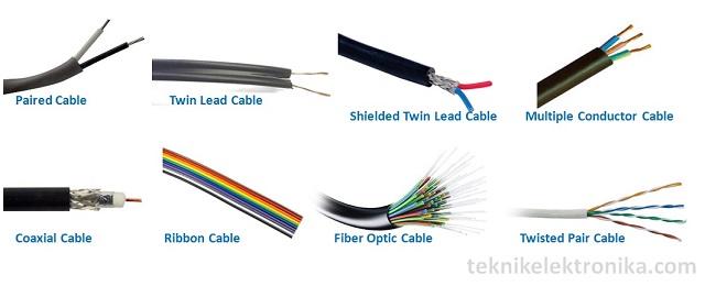 Pengertian Kabel Listrik dan Jenis-jenisnya