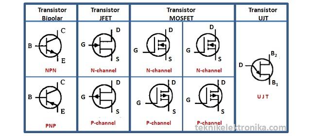 Pengertian Transistor dan Jenis-jenis Transistor