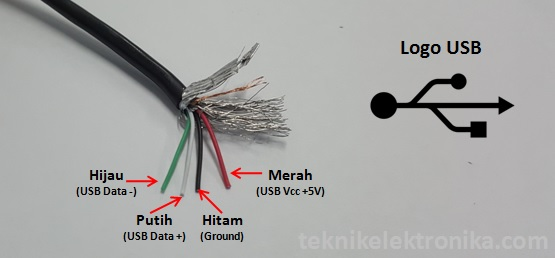 Logo USB dan Perkabelan USB