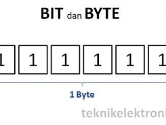 Pengertian Bit dan Byte dalam Elektronika Digital
