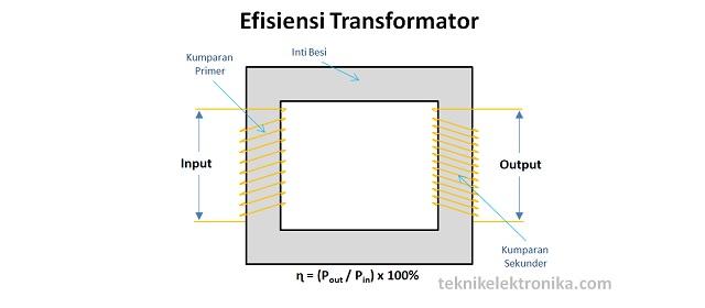Pengertian Efisiensi Trafo dan Cara Menghitung Efisiensi Trafo