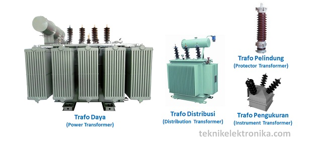 Jenis-jenis Transformator (Trafo)