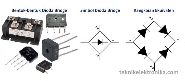 Pengertian Dioda Bridge (Dioda Jembatan) dan Prinsip Kerja Bridge Diode