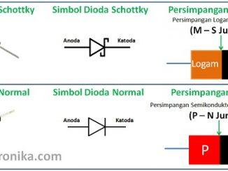 Pengertian Dioda Schottky dan Prinsip Kerja Dioda Schottky