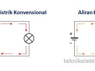 Pengertian Arus Listrik (Electric Current)