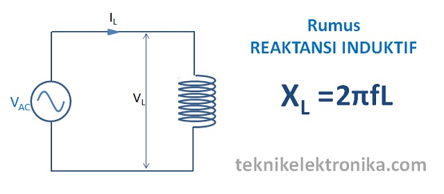Pengertian Reaktansi Induktif (Reactance Inductive) dan Rumus Reaktansi Induktif