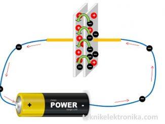 Cara Kerja Kapasitor (Kondensator) dan Struktur Kapasitor