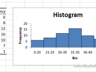 Cara Membuat Histogram di Excel