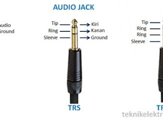Pengertian Audio Jack dan Jenis-jenis Audio Jack