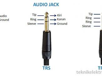 Pengertian Audio Jack dan Jenis-jenis Audio Jack