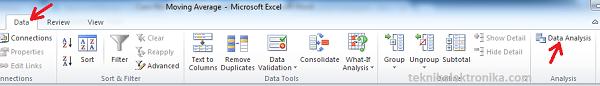 Tab Data Analysis