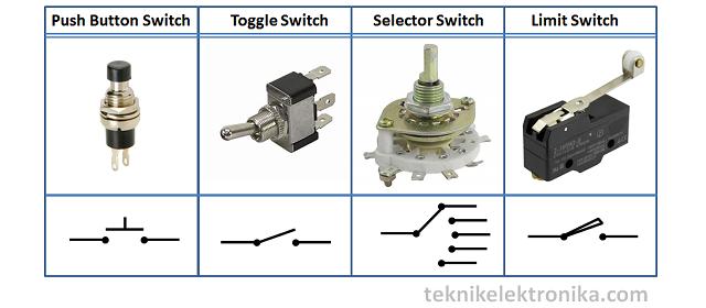 Jenis-jenis saklar mekanis (mechanical switch)