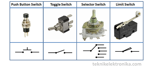 Jenis-jenis saklar mekanis (mechanical switch)