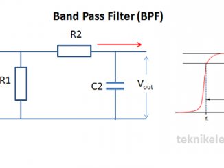 Pengertian Band Pass Filter (BPF) atau Tapis Lolos Antara