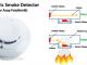 Pengertian Smoke Detector dan Jenis-jenis Detektor Asap