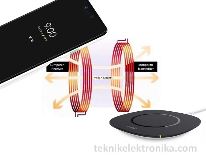 Cara Kerja Wireless Charging (Pengisian daya Nirkabel Handphone)