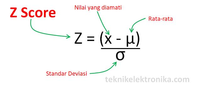 Cara Menghitung Z Score (Nilai Baku)