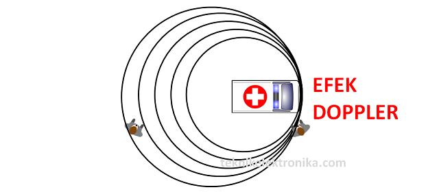 efek doppler dan rumus doppler dan cara menghitungnya