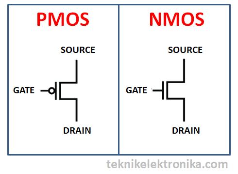 Simbol PMOS dan CMOS