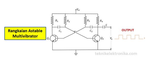 Pengertian Multivibrator Astabil dan Cara Kerja Multivibrator Astabil