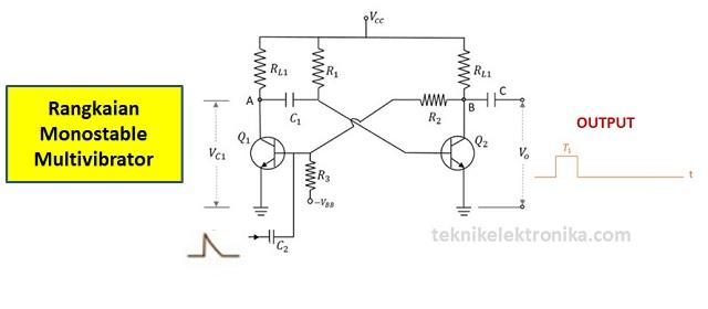 Pengertian Multivibrator Monostabil (Monostable Multivibrator) dan cara kerjanya