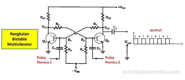 Pengertian Multivibrator Bistable dan Cara Kerjanya